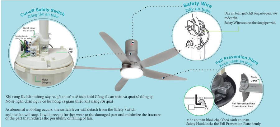Ceiling fan remote controlled u60fw remote controlled kdk thus the safety policy by kdk must be carried out to prevent any dangerous accident swarovskicordoba Choice Image