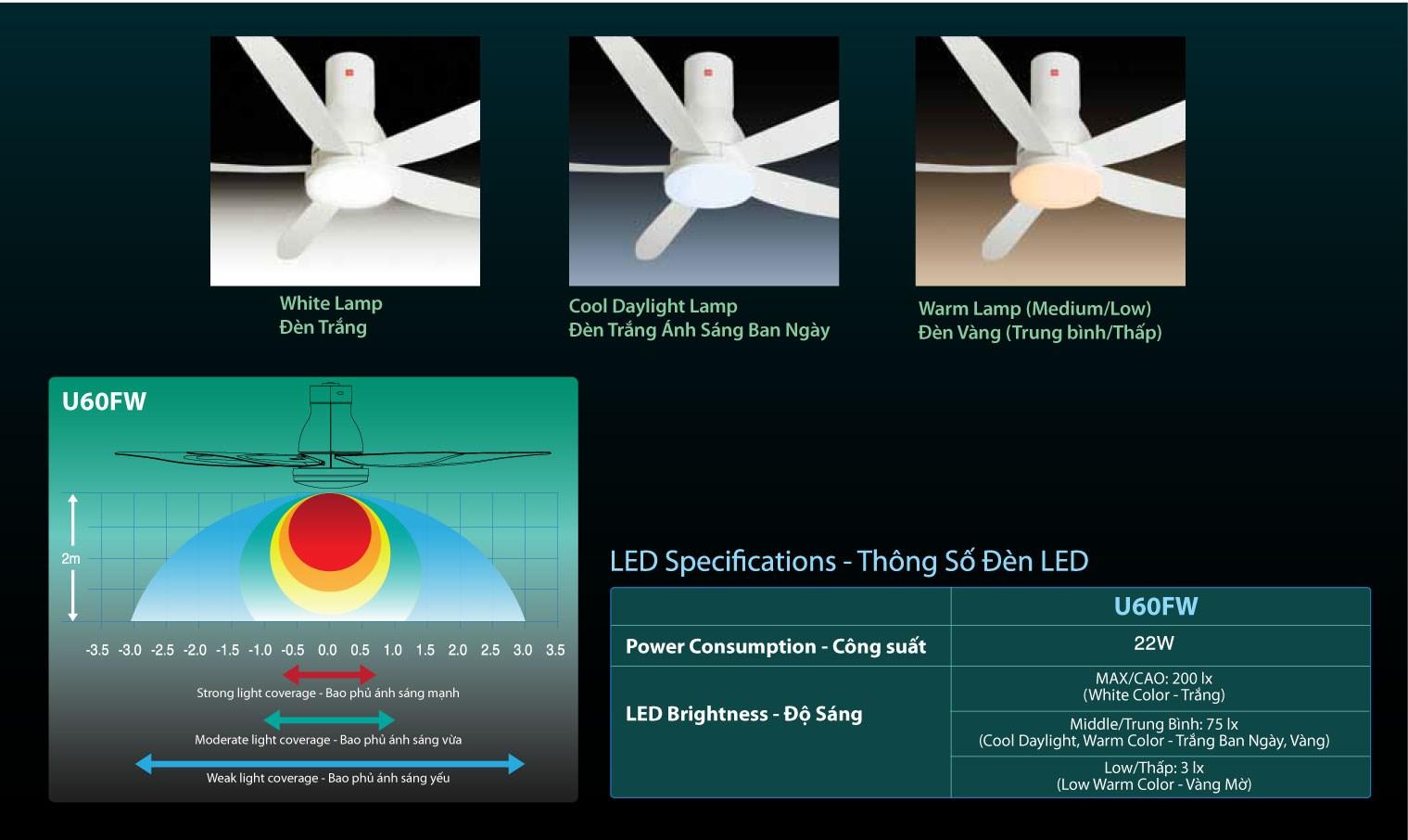 Quạt trần KDK U60FW Có đèn LED 6